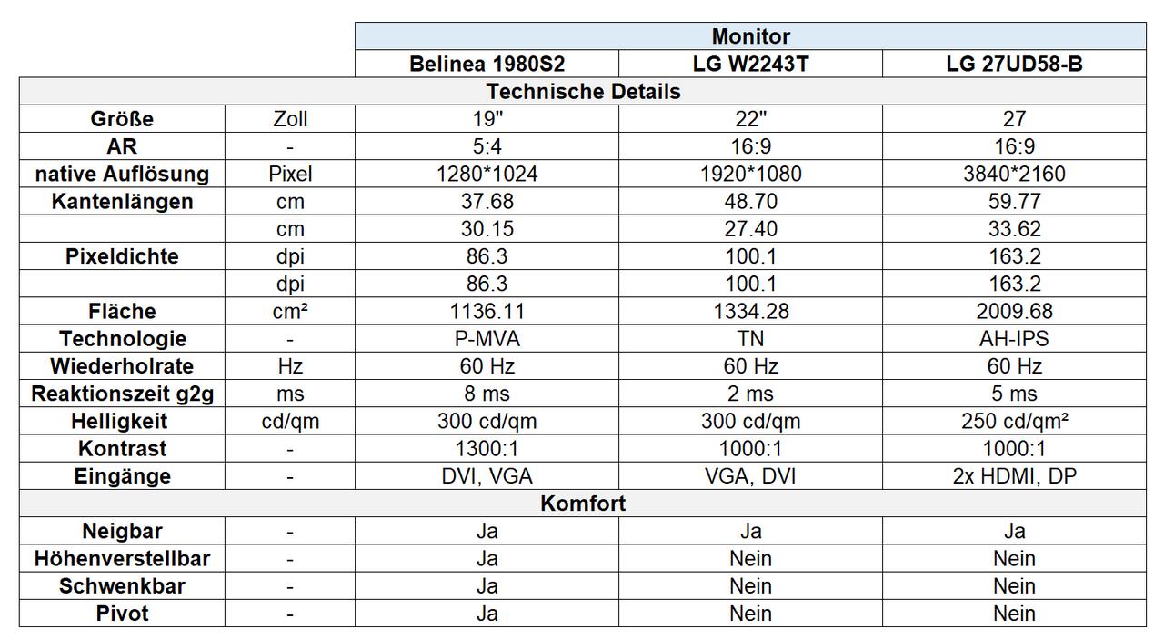 [Lesertest] LG 27UD58-B 4k Monitor-02_specs.png