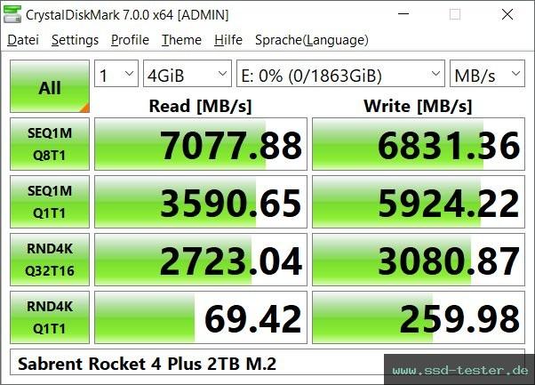 119_sabrent_rocket_4_plus_2tb_CrystalDiskMark.jpg