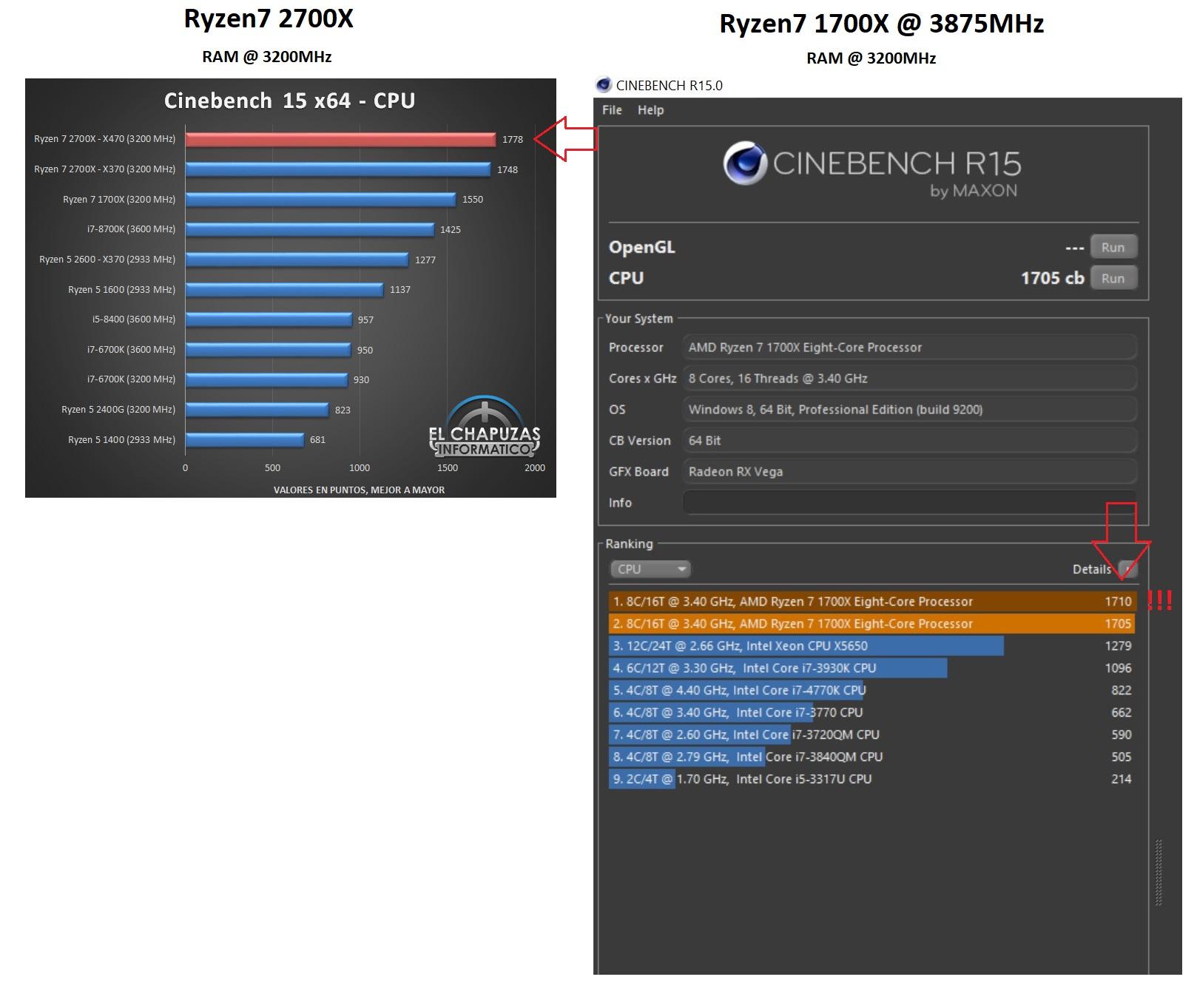 AMD Ryzen 7 2700X: Test jetzt auch mit X470-Motherboard gesichtet
