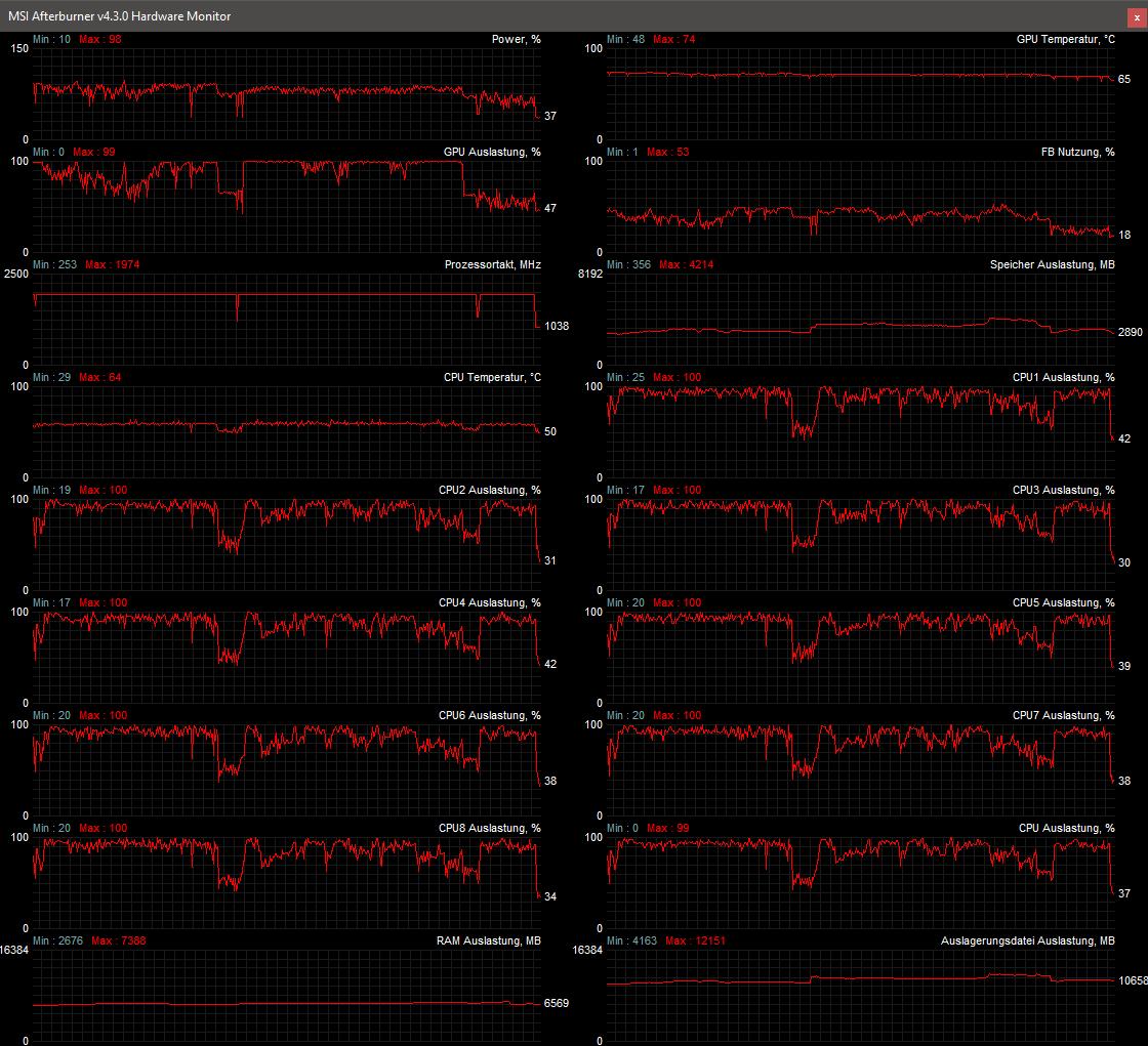 Watch Dogs 2 niedrige FPS und extrem hohe Auslastungen (i7 6700k+gtx ...