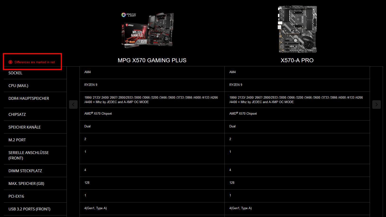 X570-Mainboards, erste praktische Erfahrungen und richtig