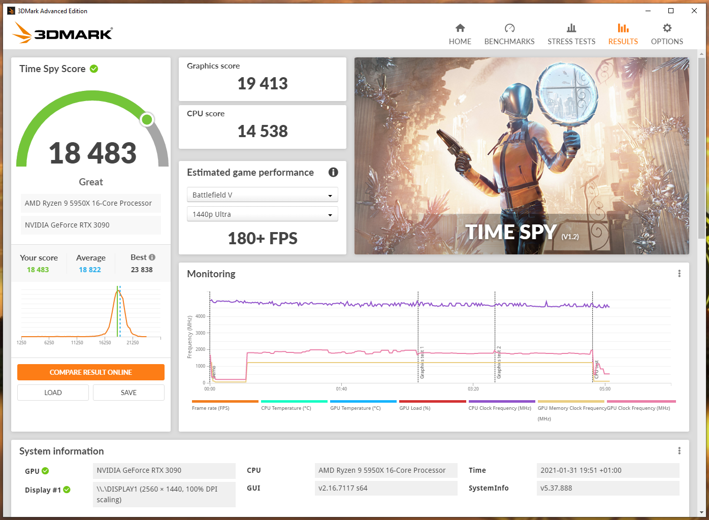 3D Mark R9 5950X Replacement AGESA 1.2.0.0.png