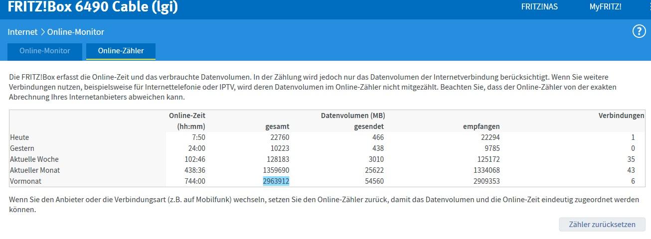 Fast 3.000.000MB (oder 3.000GB, oder 3TB) Traffic @ 200Mbit im Monat (100% legaler Traffic!)
