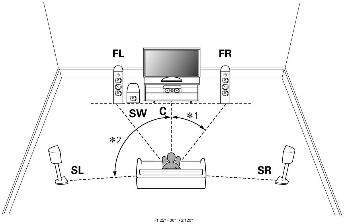 5 1 anlage ber tv seite 3. Black Bedroom Furniture Sets. Home Design Ideas