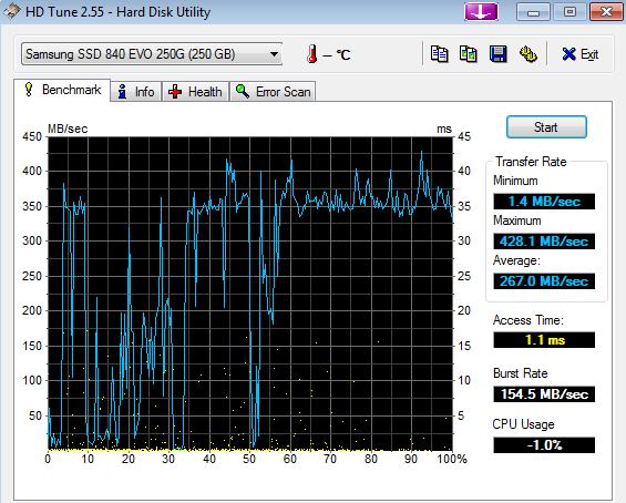 840 EVO so siehts ganz übel aus -verlangsam boot windows.png