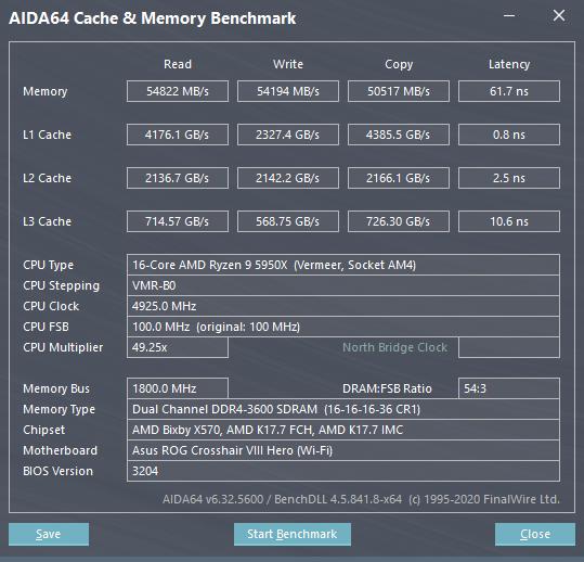 AIDA Cachemem R9 5950X Replacement DDR4-3600 CL16-16-16-36 AGESA 1.2.0.0.png
