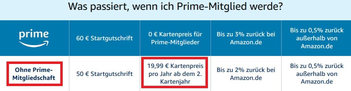 Amazon VISA Kosten.jpg