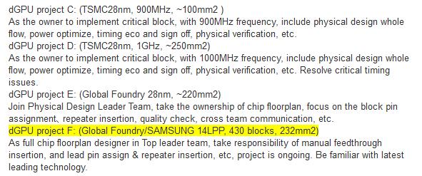 AMD Polaris: Der Abverkauf ist im vollen Gange-amd-grafkchip-project-f.png