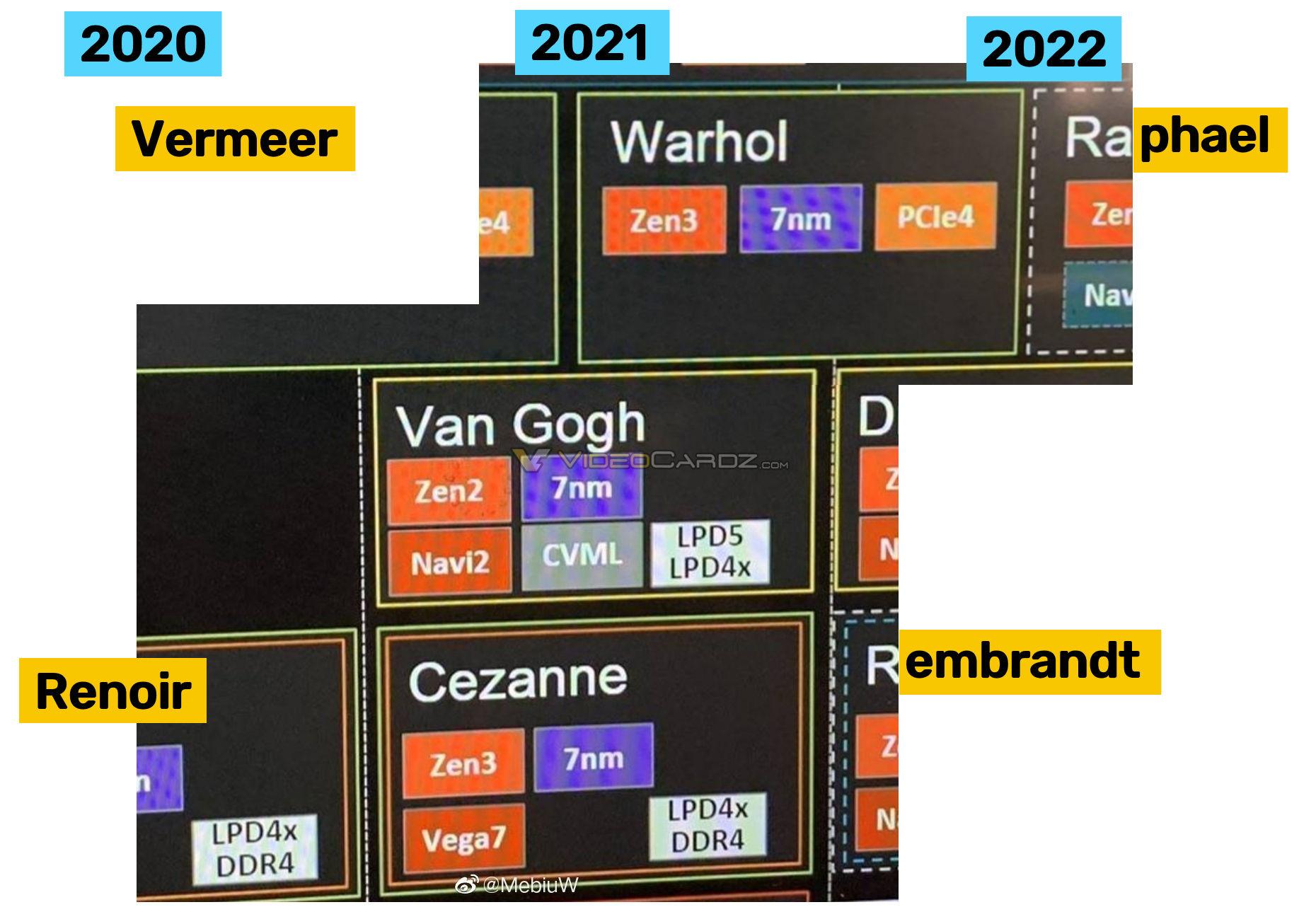 AMD-Ryzen-Roadmap-Videocardz-pcgh.jpg