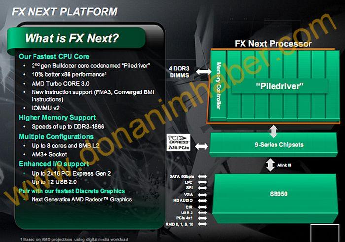 Name:  AMD_Vishera(1).jpg Hits: 5691 Größe:  79,3 KB