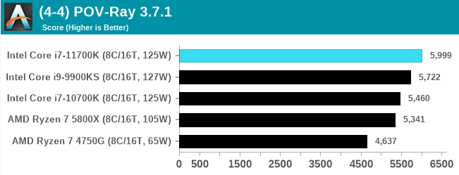 Anandtech 2.png
