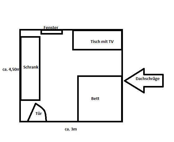 surround system in zimmer mit dachschr ge sinvoll skizzen angef gt. Black Bedroom Furniture Sets. Home Design Ideas