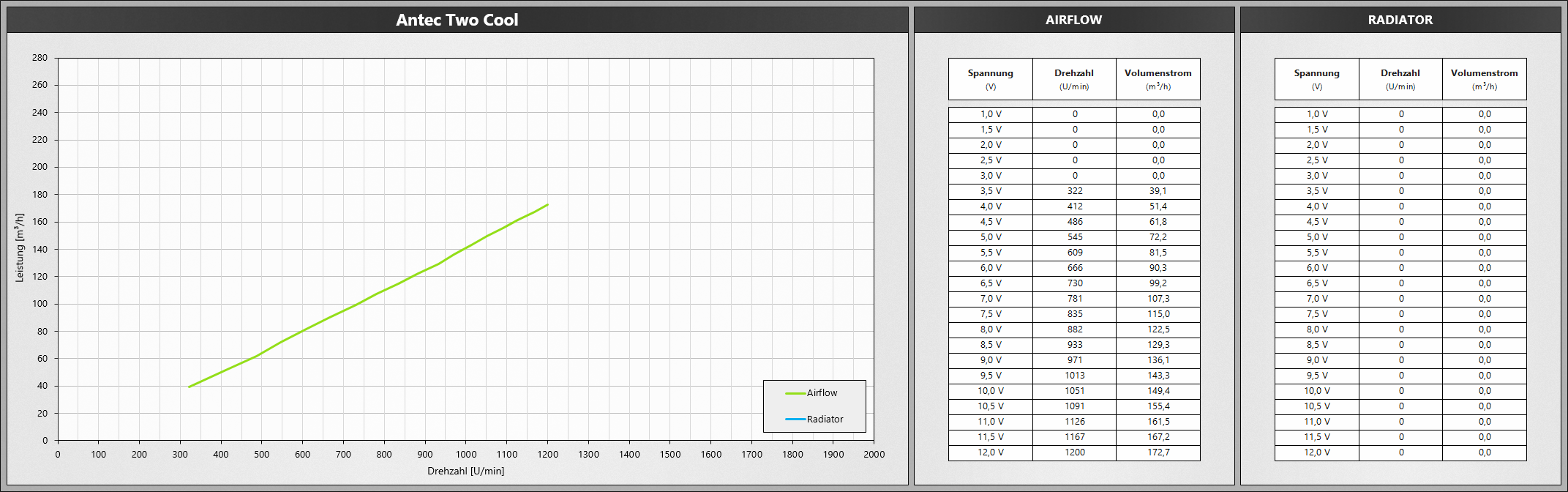 Klicken Sie auf die Grafik für eine größere Ansicht  Name:AntecTwoCool.png Hits:653 Größe:465,2 KB ID:1074751