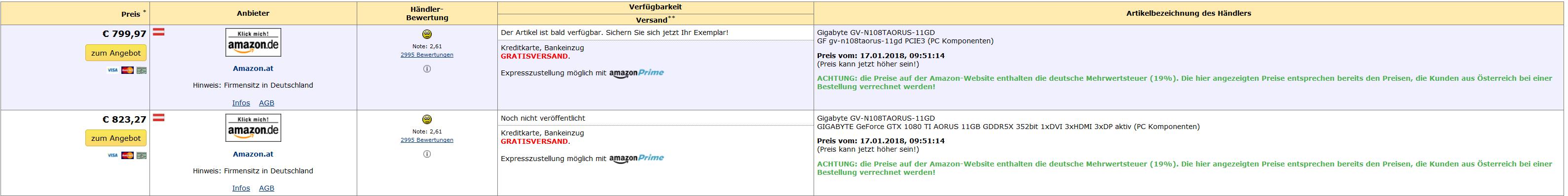 Gigabyte Aorus GTX 1080 11 Gbps -1080ti verschiede Versionen