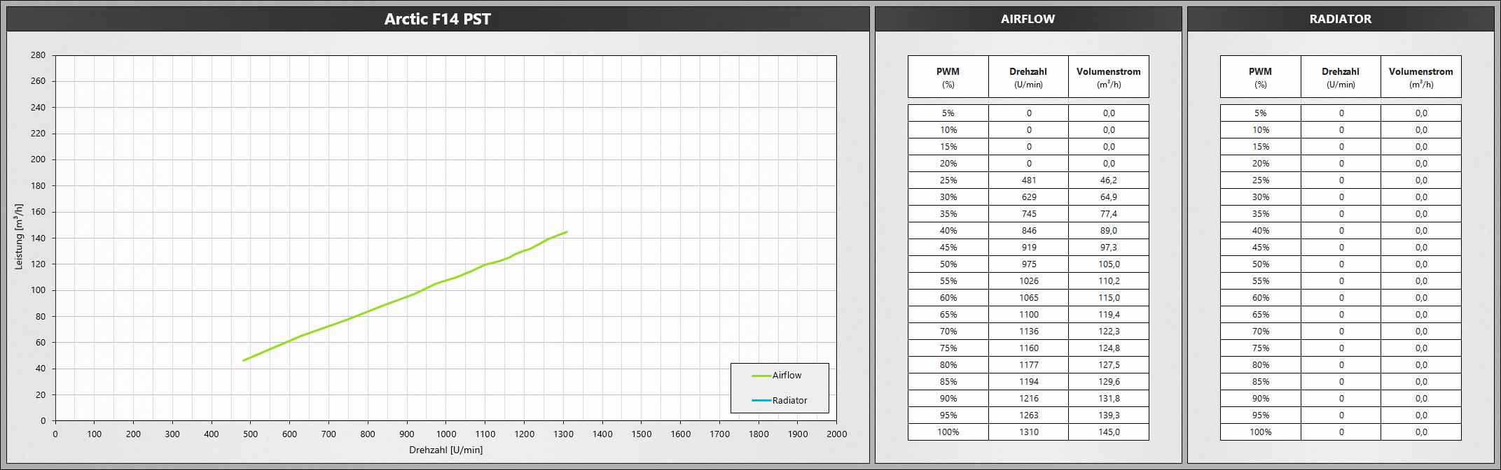 Klicken Sie auf die Grafik für eine größere Ansicht  Name:ArcticF14PST.png Hits:675 Größe:463,1 KB ID:1074752