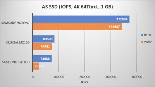 Klicken Sie auf die Grafik für eine größere Ansicht  Name:as iops.png Hits:123 Größe:53,9 KB ID:988322