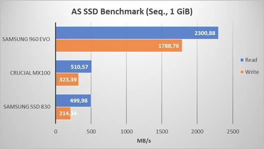 Klicken Sie auf die Grafik für eine größere Ansicht  Name:as seq.png Hits:120 Größe:55,3 KB ID:988323