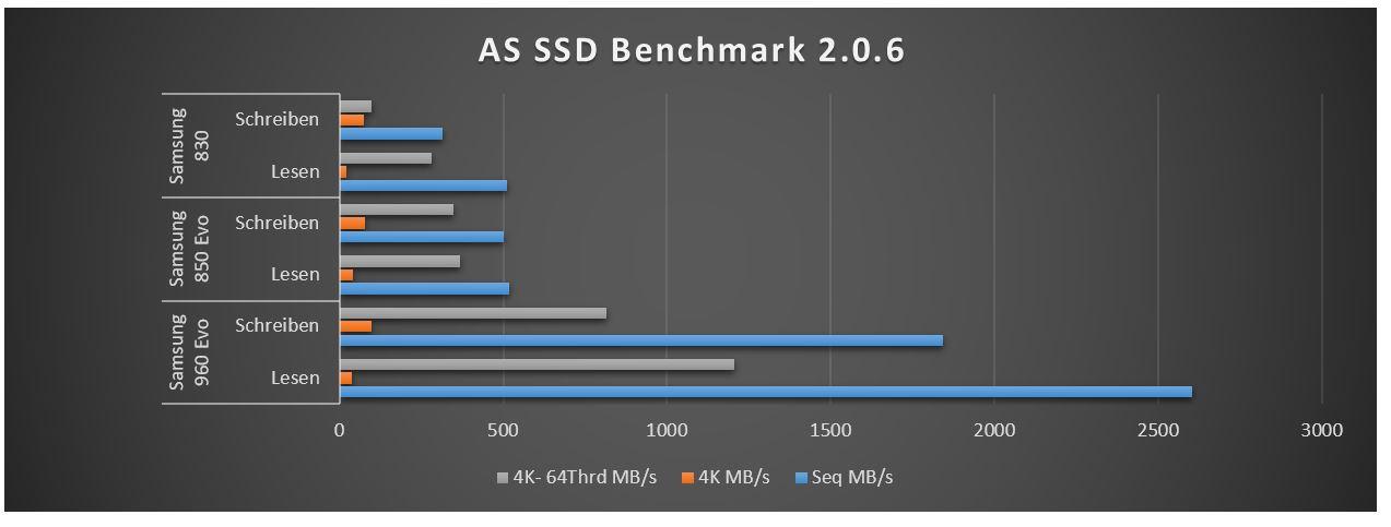 AS SSD Tabelle.JPG