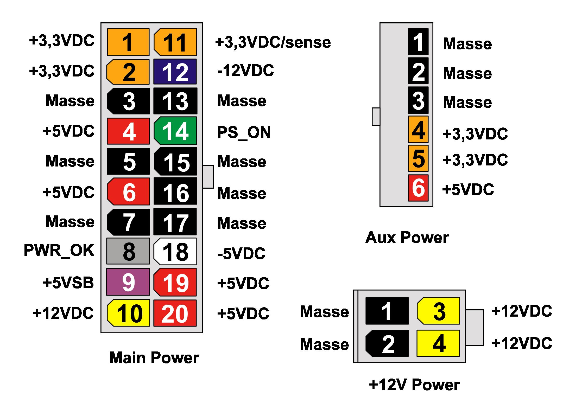 Блоки питания для пк провода схема