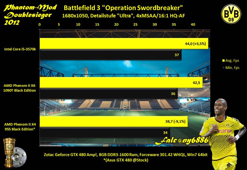 battlefield-3-1680-jpg.574067