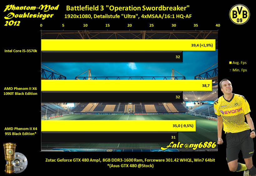 battlefield-3-1920-jpg.574068