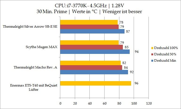 -benchmark-2.jpg