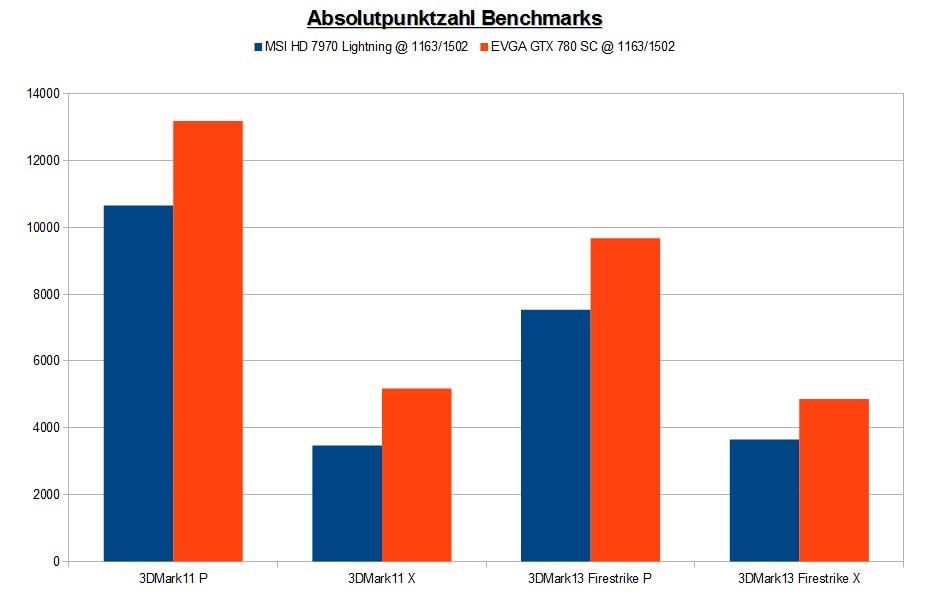 benchmarks-jpg.665000
