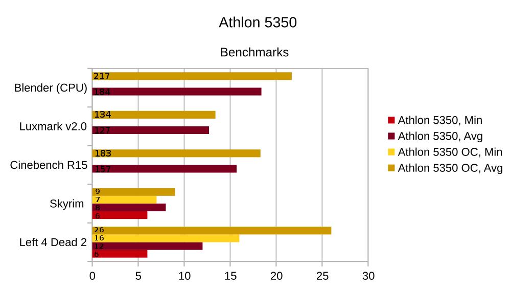 benchmarks_beschriftet-jpg.862812