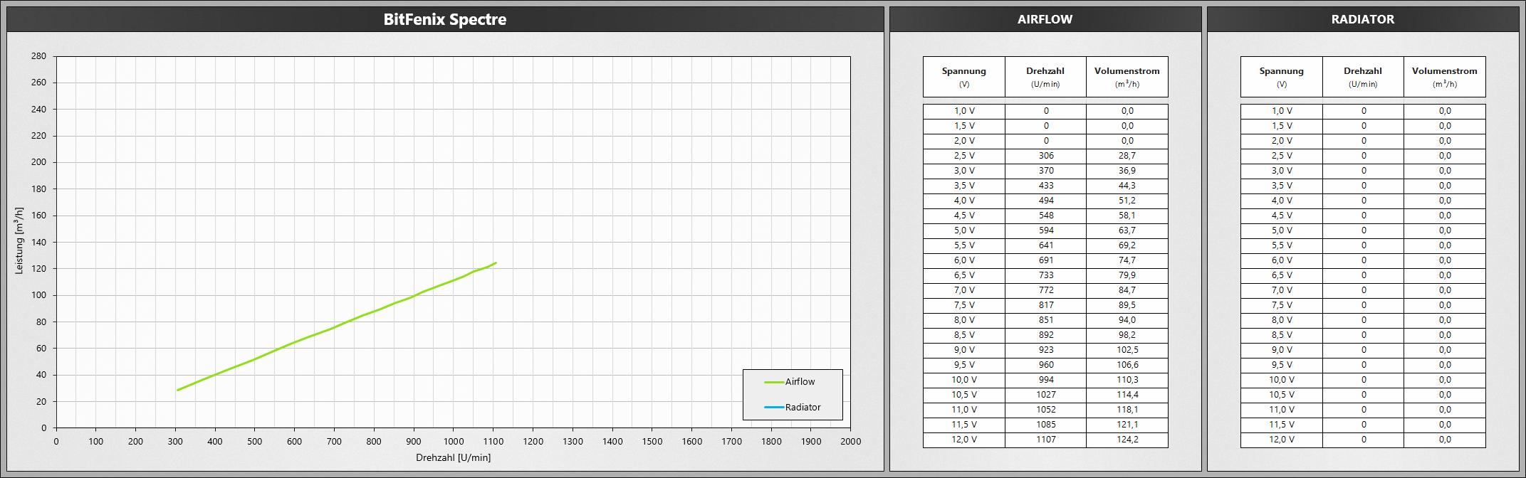 Klicken Sie auf die Grafik für eine größere Ansicht  Name:BitFenixSpectre.png Hits:663 Größe:465,0 KB ID:1074753