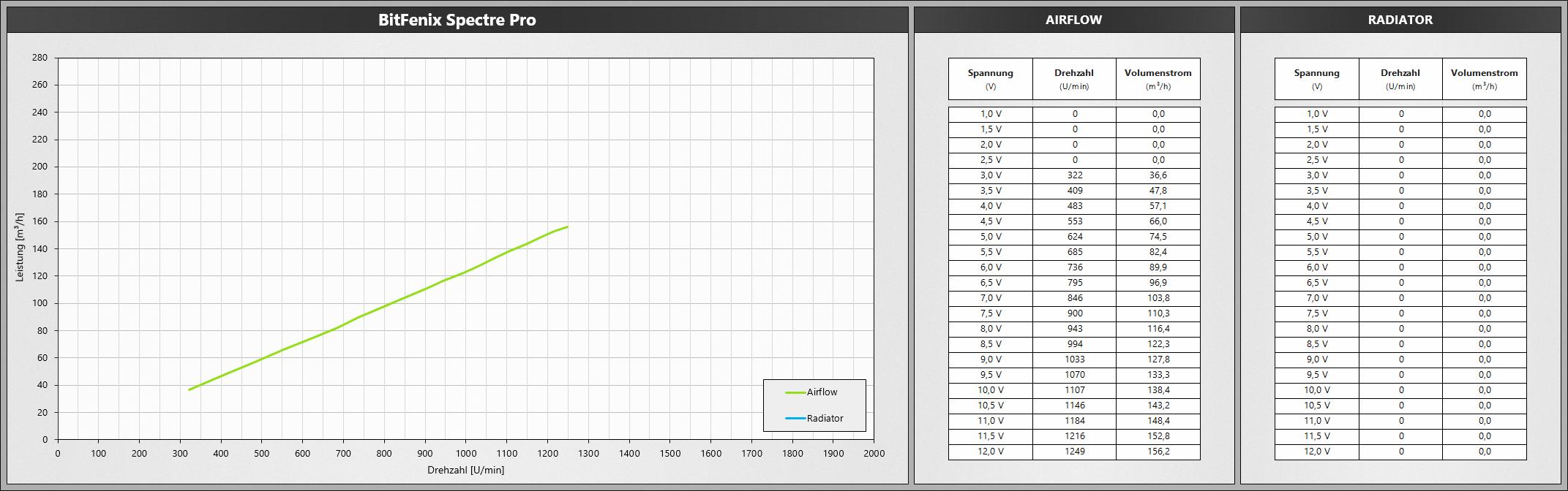 Klicken Sie auf die Grafik für eine größere Ansicht  Name:BitFenixSpectrePro.png Hits:648 Größe:466,7 KB ID:1074741