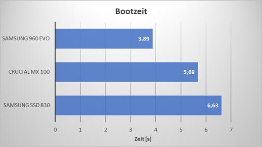 Klicken Sie auf die Grafik für eine größere Ansicht  Name:boot.png Hits:129 Größe:43,9 KB ID:988324