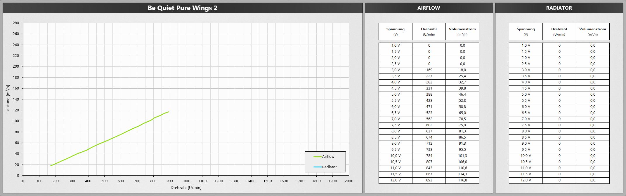 Klicken Sie auf die Grafik für eine größere Ansicht  Name:BQPW2.png Hits:664 Größe:466,4 KB ID:1074740