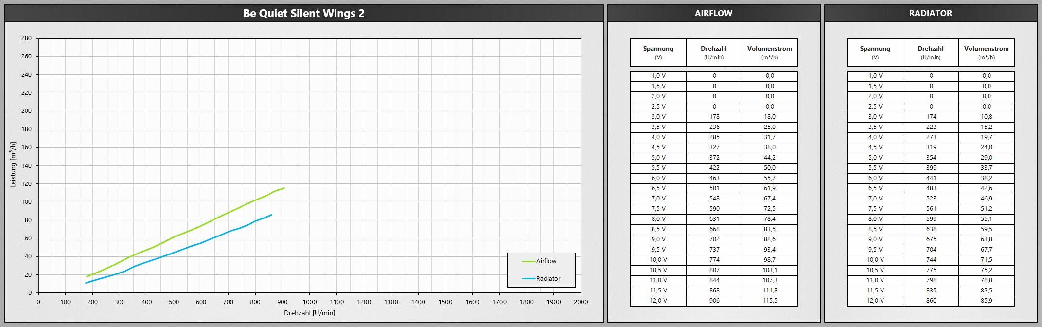 Klicken Sie auf die Grafik für eine größere Ansicht  Name:BQSW2.png Hits:669 Größe:472,7 KB ID:1074746