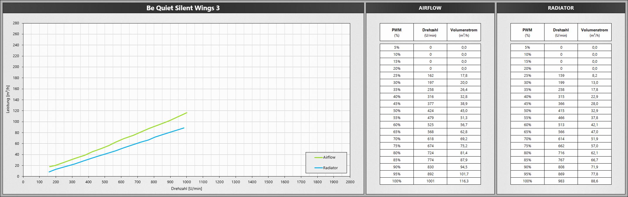 Klicken Sie auf die Grafik für eine größere Ansicht  Name:BQSW3PWM.png Hits:685 Größe:484,6 KB ID:1074737