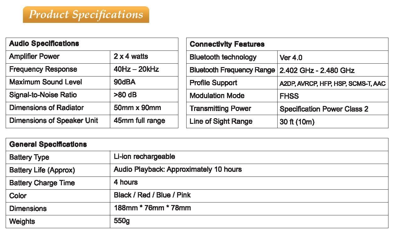 Klicken Sie auf die Grafik für eine größere Ansicht  Name:bts02-specifications.png Hits:201 Größe:35,7 KB ID:838020