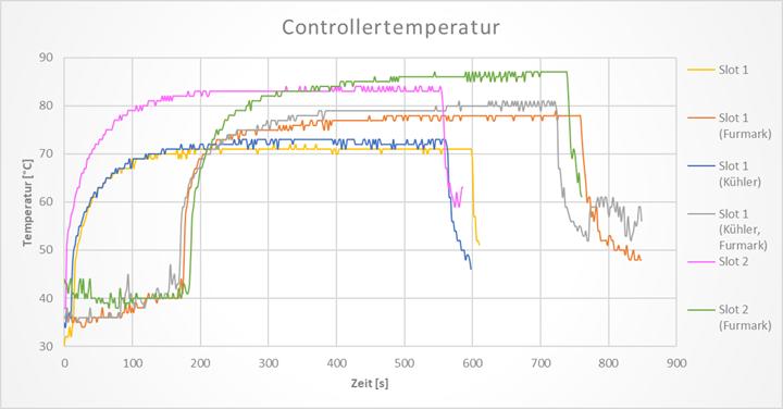 Klicken Sie auf die Grafik für eine größere Ansicht  Name:controller.png Hits:123 Größe:94,0 KB ID:988326