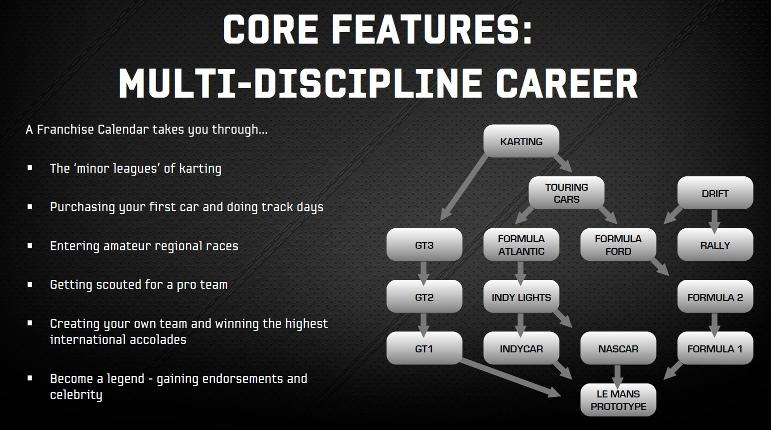 [Sammelthread] Project CARS-core-features.jpg
