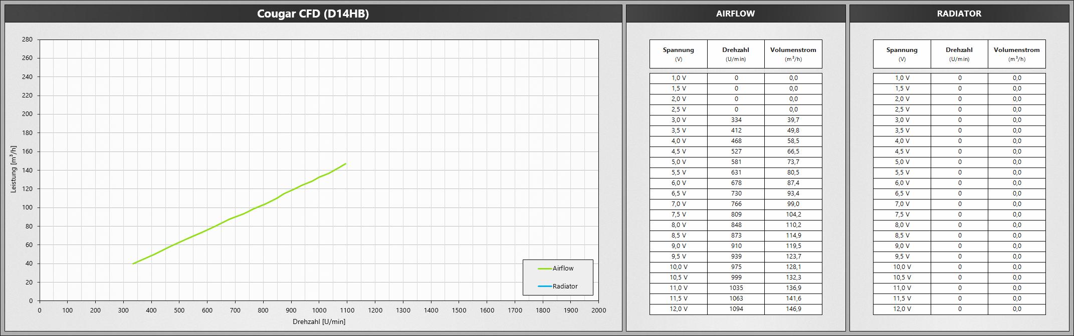 Klicken Sie auf die Grafik für eine größere Ansicht  Name:CougarD14HB.png Hits:660 Größe:465,5 KB ID:1074744