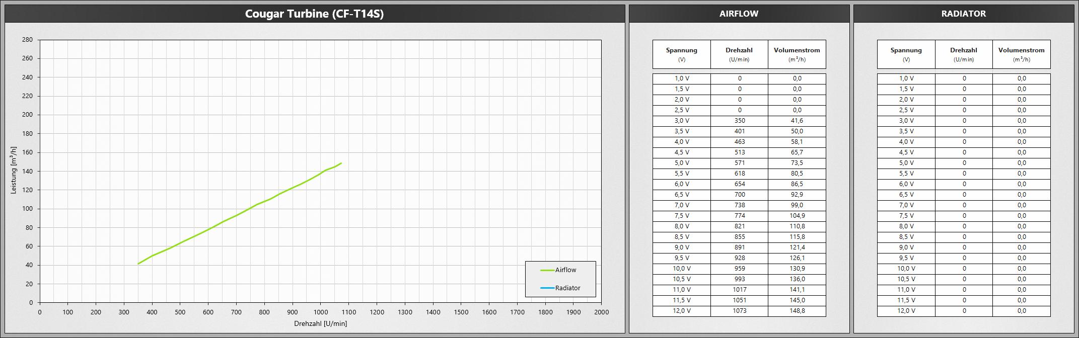 Klicken Sie auf die Grafik für eine größere Ansicht  Name:CougarT14S.png Hits:650 Größe:465,2 KB ID:1074745