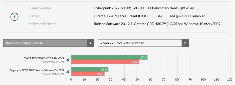 CP GTX 1080.PNG