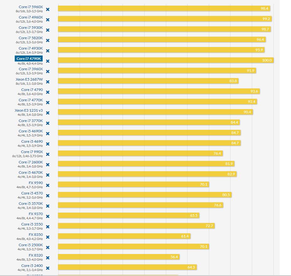 Klicken Sie auf die Grafik für eine größere Ansicht  Name:cpuliste.PNG Hits:1800 Größe:62,7 KB ID:787667