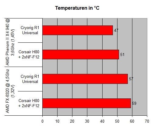 Klicken Sie auf die Grafik für eine größere Ansicht  Name:Cryorig_R1.jpg Hits:206 Größe:75,7 KB ID:762155