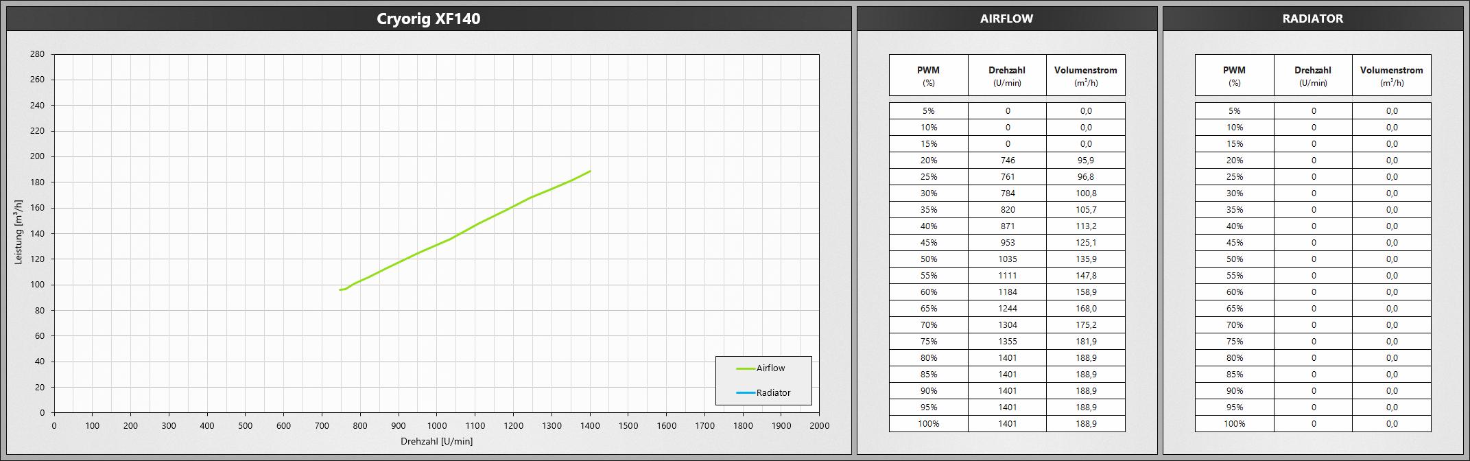 Klicken Sie auf die Grafik für eine größere Ansicht  Name:CryorigXF140.png Hits:664 Größe:463,6 KB ID:1074755
