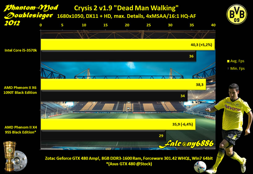 crysis-2-1680-jpg.574069