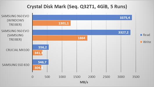 Klicken Sie auf die Grafik für eine größere Ansicht  Name:crystal seq.png Hits:124 Größe:66,4 KB ID:988328