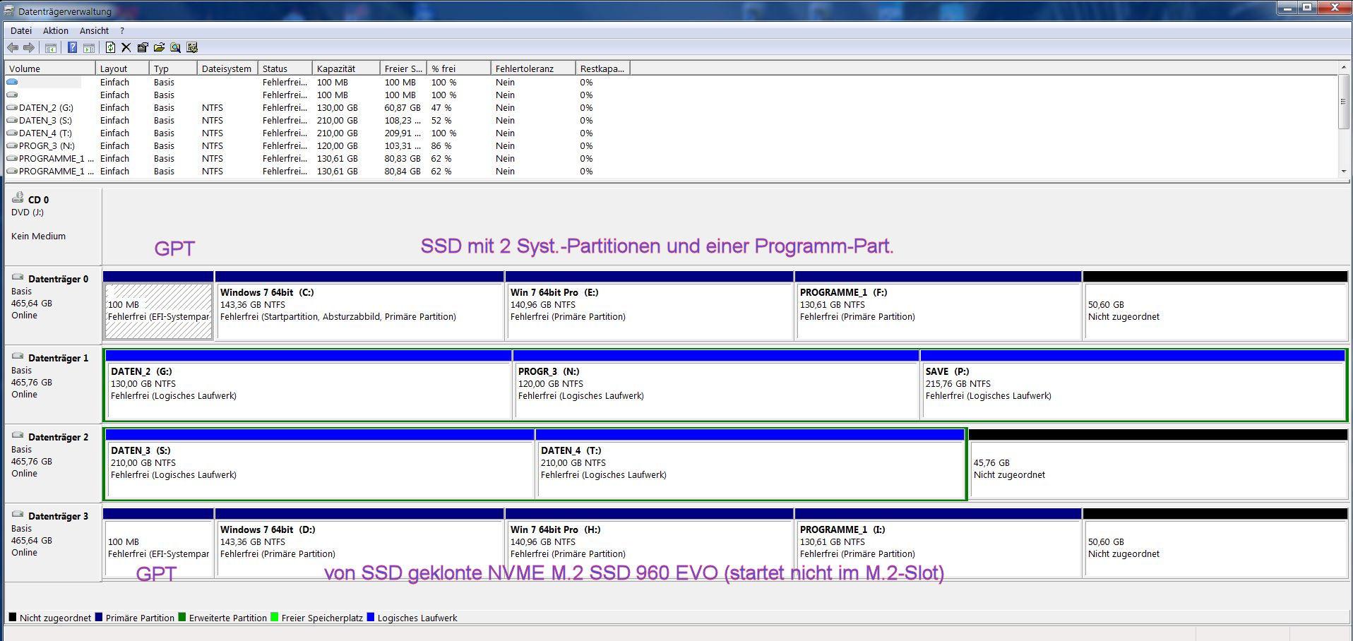 Klicken Sie auf die Grafik für eine größere Ansicht  Name:Datenträgerverw._960evo_txt.JPG Hits:60 Größe:332,5 KB ID:980572
