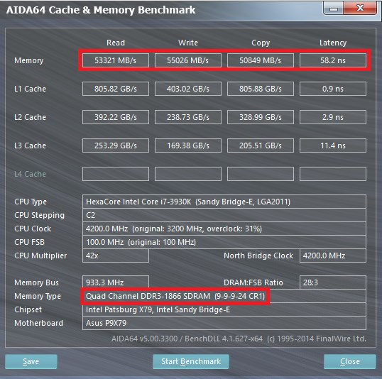DDR3L 1866 (1,35v) @ 3930K Quad Channel