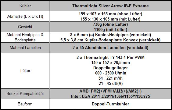 details-png.805911
