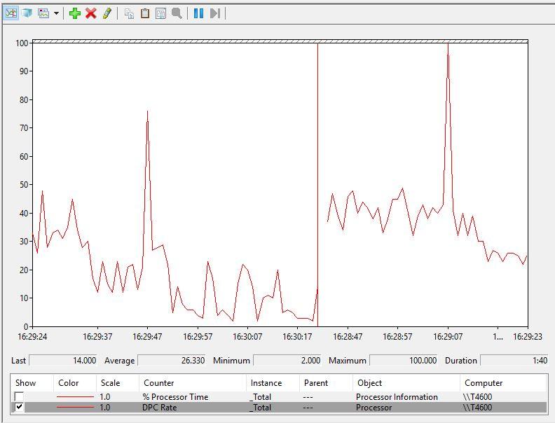 Klicken Sie auf die Grafik für eine größere Ansicht  Name:dpc.JPG Hits:33 Größe:65,0 KB ID:999245