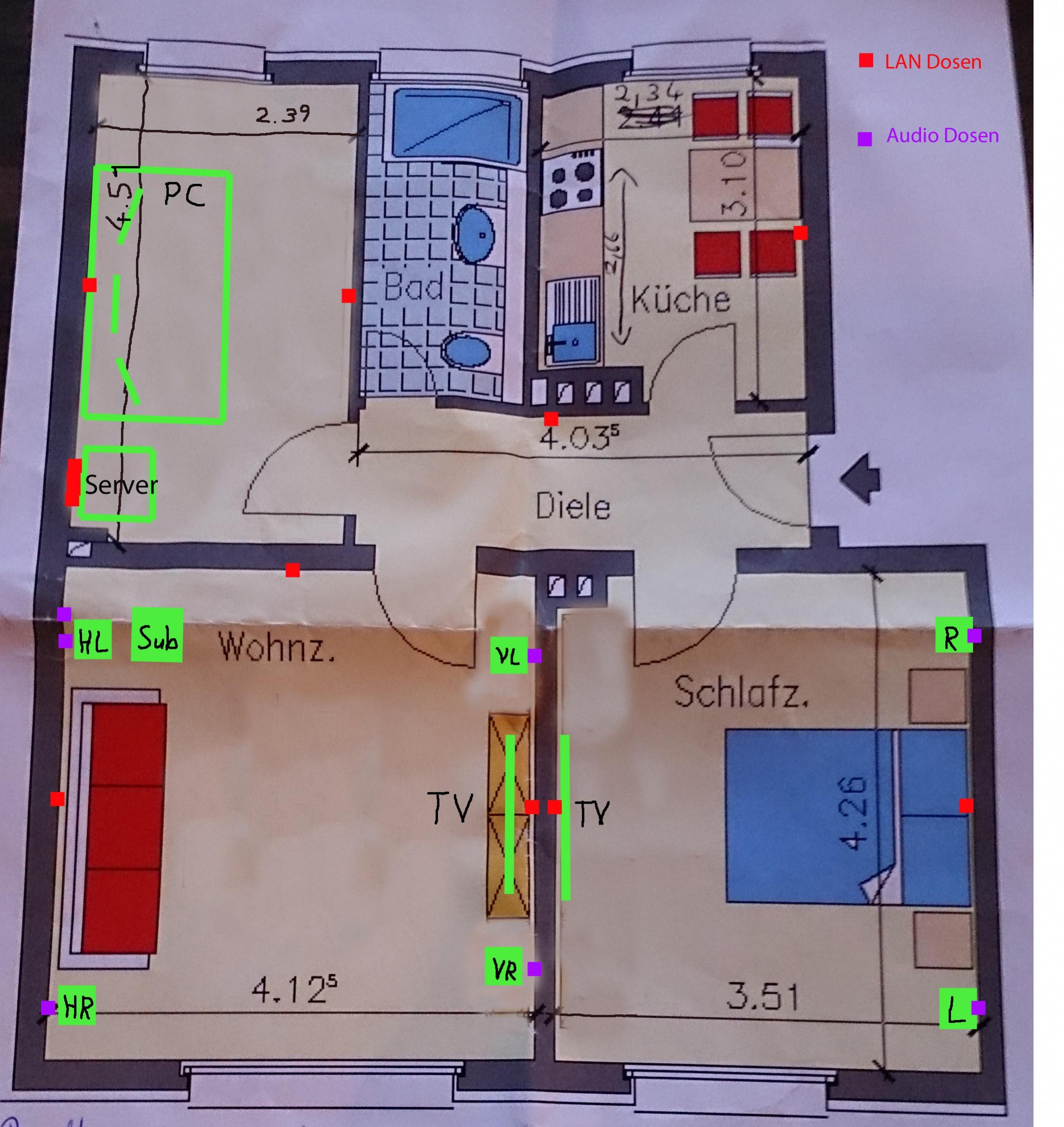 Wohnung mit multimedia ausstatten heimkino und mehr for Wohnung ausstatten